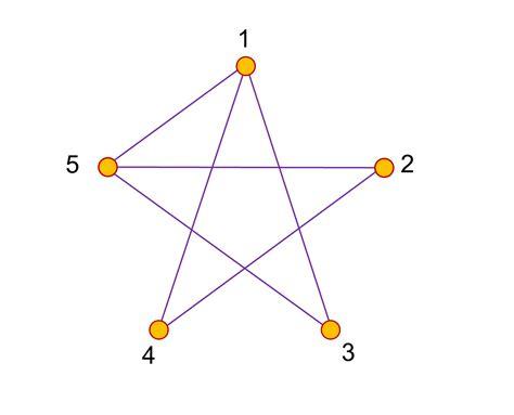 Median Don Steward Mathematics Teaching Hexagon To Rectangle - median don steward mathematics teaching not next doors