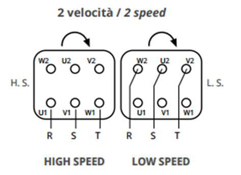 motore trifase alimentato monofase ecco come collegare un motore elettrico monofase