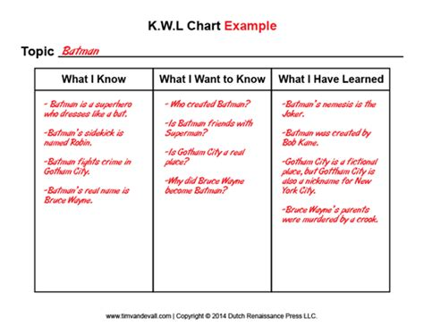 kwl chart template blank kwl chart template printable graphic organizer pdfs