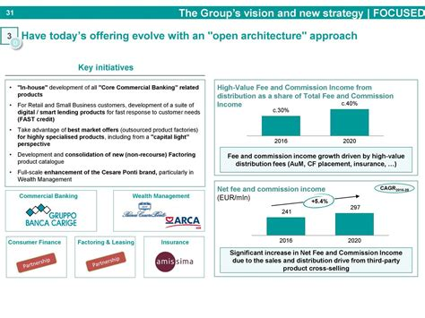carige spa banking carige s p a bcigy investor presentation