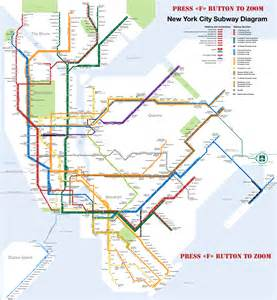 How To Read New York Subway Map by New York Flushing Meadows