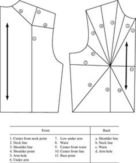 pattern making types 1000 images about sewing darts on pinterest darts dart