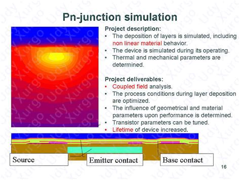 pn junction simulation udy computational engineering consulting micromechanica en nanomechanika belgie analyse 201 l 233 ments