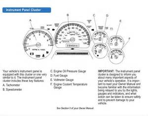 chevy hhr engine diagram get free image about wiring diagram