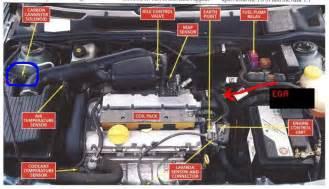 Egr Valve For Vauxhall Astra Astra G 1 6 16v Czu艸 Benzyne Po W蛯艱czeniu Nawiewu