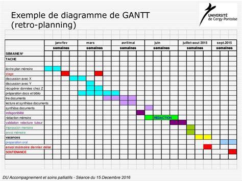 exemple diagramme de gantt site web la recherche bibliographique ppt t 233 l 233 charger