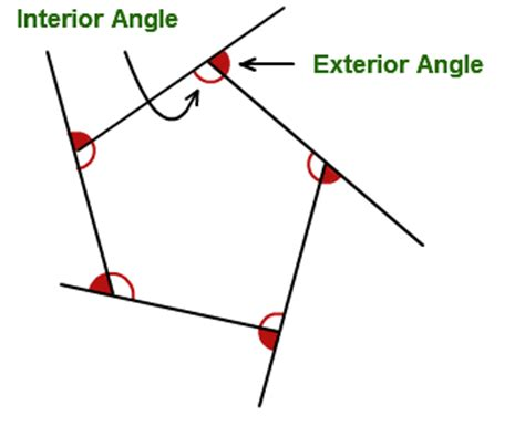 Polygons Exterior And Interior Angles by Exterior Angle Property Definition Properties