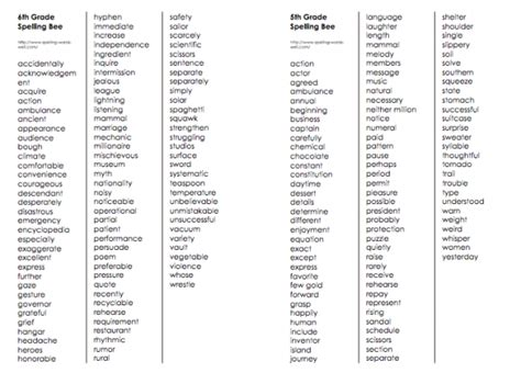 spelling bee sight words for click here for free printable spelling lists of sight words grade level spelling bee words and