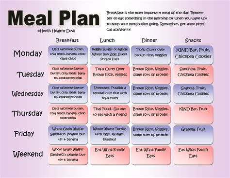 best diet best diet plan calculator diet plan