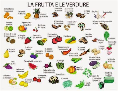 alimenti in tedesco aula d italiano lucia patarca italiano livello 1