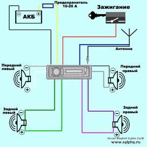 rajah sambungan cdx 7580 sony sambung radio kereta anda
