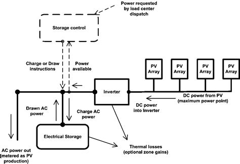 electrical load diagram 28 images electrical load