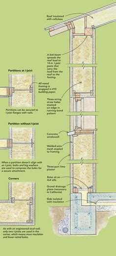 a straw bale house plan 750 sq ft guest house 750 sq ft house plans in indian likewise circular building