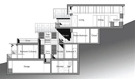The Architectsplit level house built on steep slope.   The