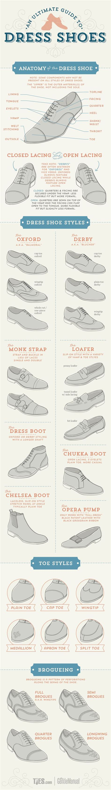 an ultimate guide to dress shoes infographic dressshoes