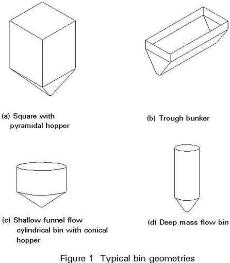 design guidelines for rectangular steel bins esdep lecture note wg15