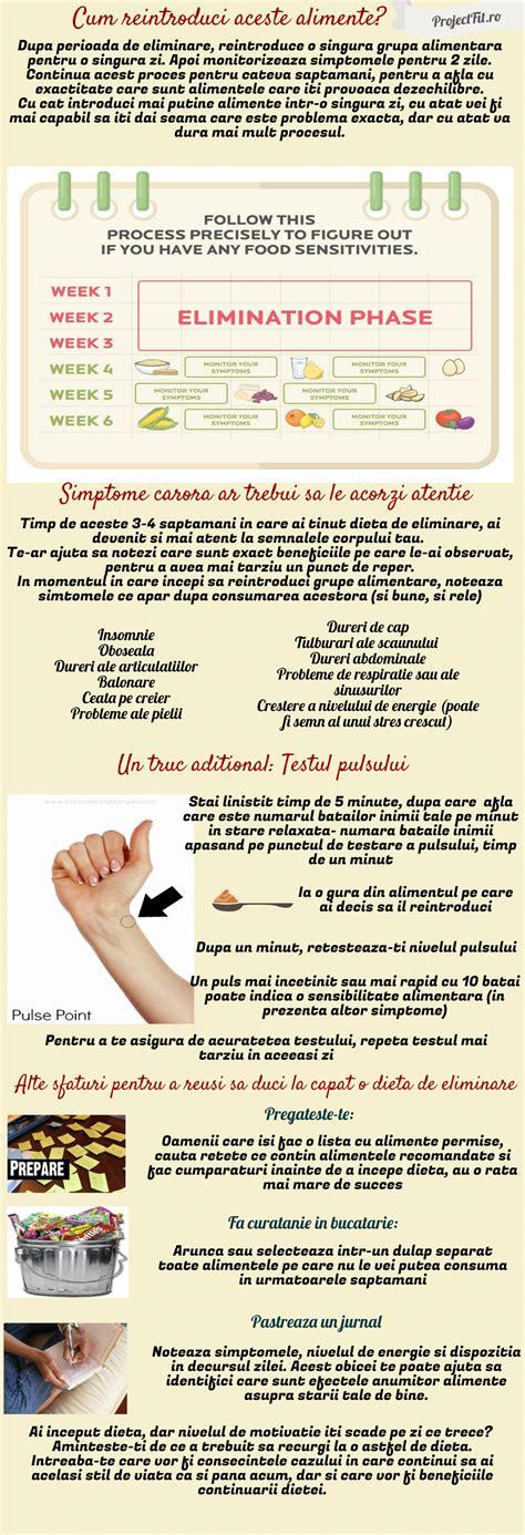 dieta alimentare in dieta de eliminare sau depistezi sensibilitatile