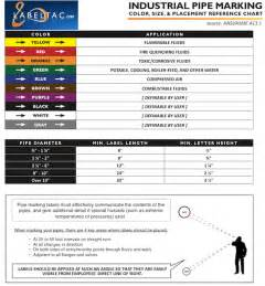 ansi color code chart pictures to pin on pinterest pinsdaddy