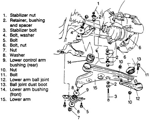 2003 lincoln ls rear suspension diagram imageresizertool