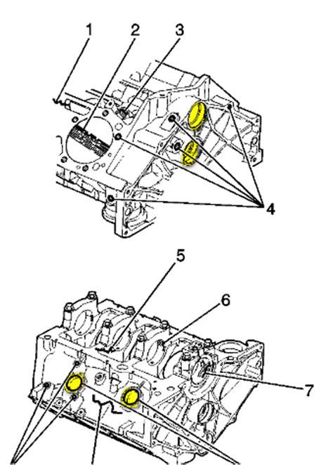 5 3 liter vortec engine diagram sensors 5 free engine