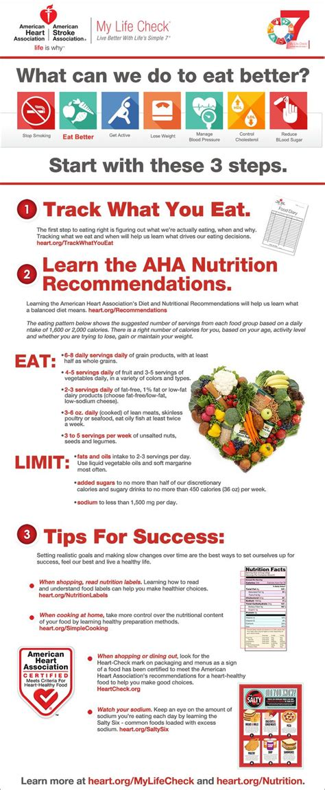 17 best images about your health on disease american association