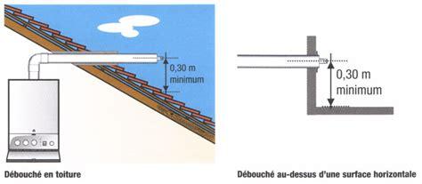 Difference Entre Chaudiere Ventouse Et Cheminee by Quelques Liens Utiles