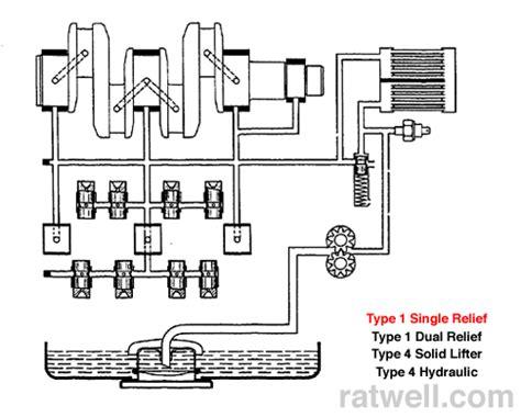 vw bug tach wiring diagram wiring diagram manual