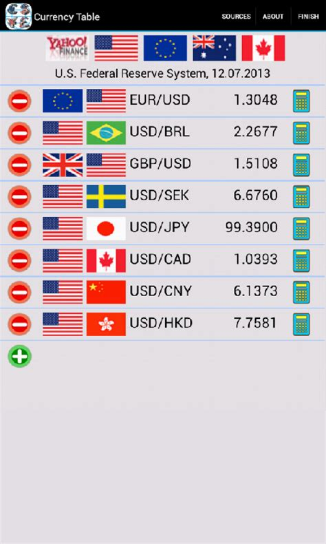 currency table android apps on play