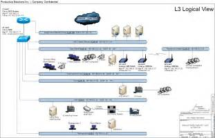 visio network diagram template check the network visio network diagram and drawings