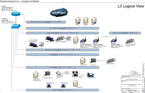 check the network visio network diagram and drawings