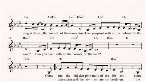colors of the wind chords ukulele colors of the wind disney pocahontas sheet