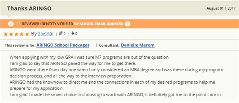 Https Aringo Aringo Mba Admission Statistics by Gmat Club Mba Admission Consultant Reviews Of Aringo