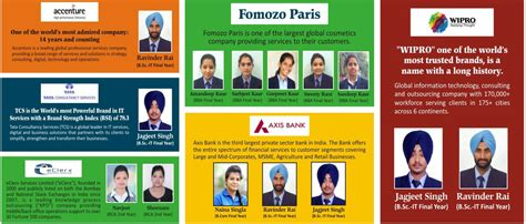 Mba Colleges In Punjab by Importance Of And Placement Cell In A College