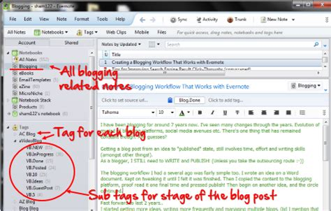 evernote workflow how to create a blogging workflow that works with evernote