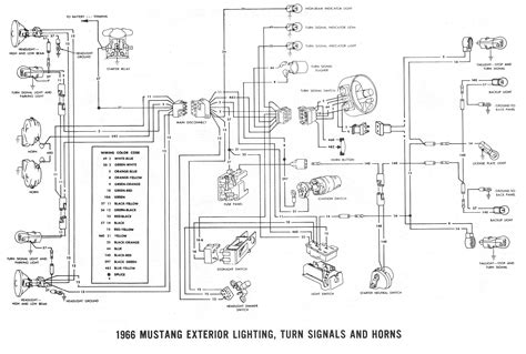 diagram philips chloride exit sign wiring diagram full version hd quality wiring diagram