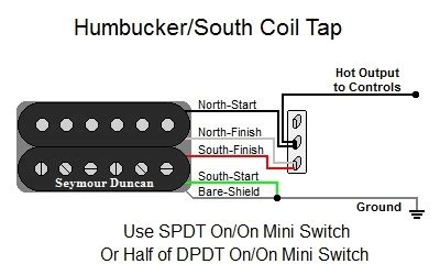 humbucker south coil tap