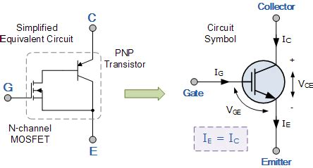 transistor vs mosfet vs igbt insulated gate bipolar transistor or igbt transistor