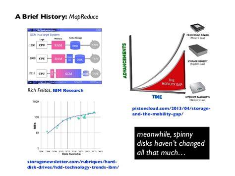 mapreduce research paper mapreduce research paper research paper research
