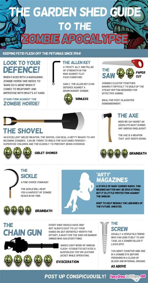 the zombie apocalypse survival guide for teenagers 1000 images about zombie 101 on pinterest