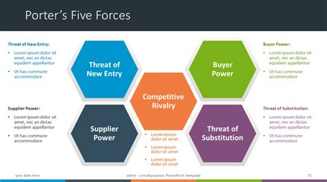 porter five forces template word st 246 rre multipurpose powerpoint template