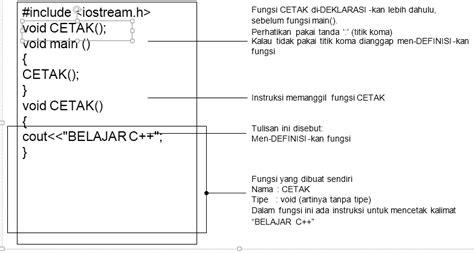Definisi Programmer modular fungsi void dalam c adi achirul rajab