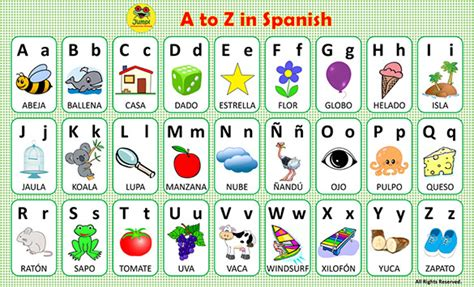printable alphabet in spanish related keywords suggestions for spanish alfabeto
