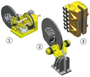 Magnetic Brake Systems Vulkan Brakes 1 Electromagnetic Brake 2 Hydraulic Brake