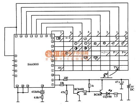 what is single integrated circuit saa3010 the integrated circuit of single chip operation controllers lifier circuit