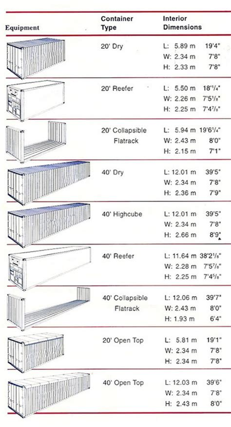 container now standard shipping container dimensions