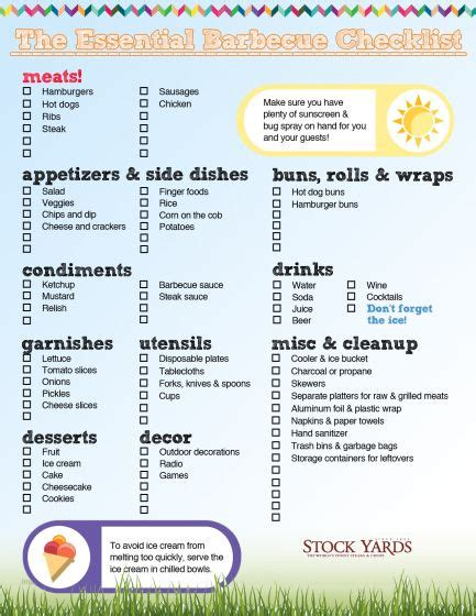 Checklist Of Things You Need For A Picnic by How To Plan The Ultimate Backyard Barbecue Backyard