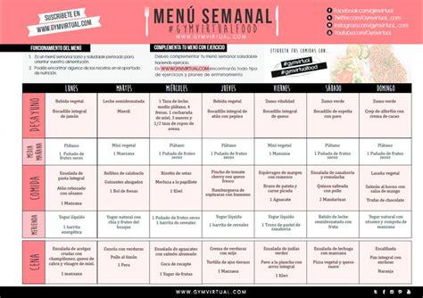 Dieta Detox Menu Semanal by 250 Semanal De Recetas Saludables Detox Fodmap And Menu