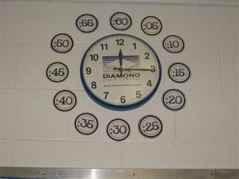 Room Decorating Tool a visual aid for telling time education amp home school