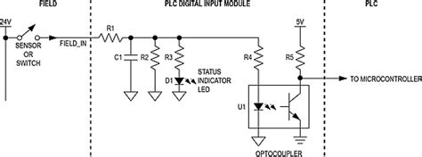 9 wiring diagram for plc analogue input card