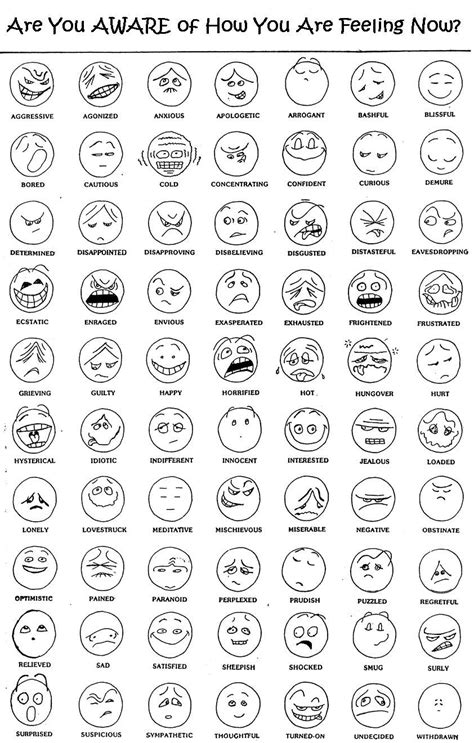 printable emotion faces chart printable emotions chart for adults of cambridge